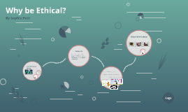 Why be Ethical