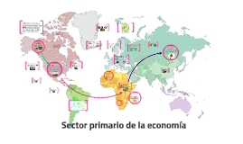 Sector primario de la economia