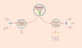 Copy of Copy of Biomoléculas