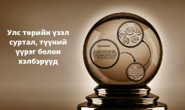 Copy of Copy of Улс төрийн үзэл