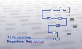 3.1 Representing Proportional Relatioships