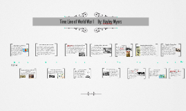 Time Line to World War I