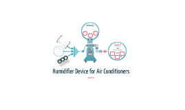 Humidifier Device for Airconditioners