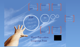 Nya's Figurative Language Prezi
