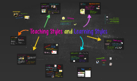 Copy of Unit 24 PE Teaching Styles and Learning Styles