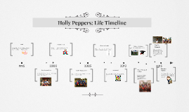 Holly Peppers: Life Timeline