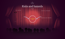 Risk and hazards