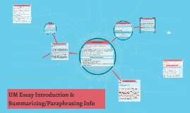 UM Essay Introduction & Summarizing/Analyzing Info.