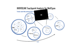 Copy of WellSpan TouchPt Analysis