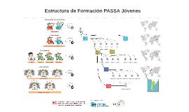 Estructura de Formación de PASSA Jóvenes