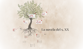 La novela del s. XX