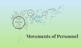 Copy of Movements of Personnel