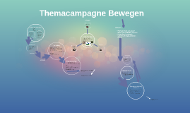 Copy of Themacampagne Bewegen