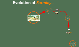 Evolution of Farming
