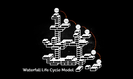 Copy of Waterfall Lifecycle Model