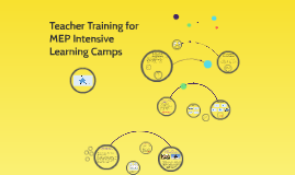 Copy of Teacher Training for MEP Intensive Learning Camps