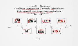 I media nel dopoguerra e il loro rolo nel cambiare il rispetto dell'America per la cucina italiana