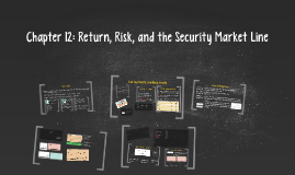 Chapter 12: Return, Risk, and the Security Market Line