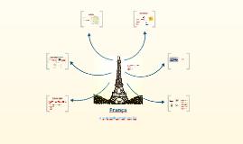 Copy of Industrialização Francesa