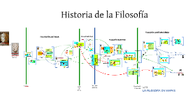Copy of Historia de la filosofía