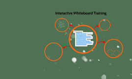 Interactive Whitboard Training