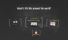 What's life like around the world?