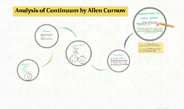 allen curnow continuum summary Essays and criticism on allen curnow - critical essays in the 1980s and 1990s , curnow began drawing upon childhood incidents, especially in the loop in lone kauri road: poems, 1983-85 (1986), continuum: new and later poems, 1972-1988 (1988), and early days yet: new and collected poems, 1941-1997.