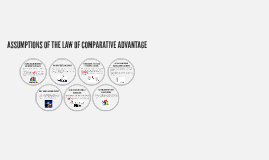 Assumptions of the law of comparative advantage