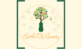 Bottle of Beauty Group