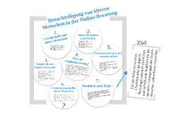 Copy of Diplomarbeit_Onlineberatung