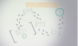 Copy of PROTOCOLO DE MANEJO ODONTOLOGICO DE PACIENTE EN UCIN
