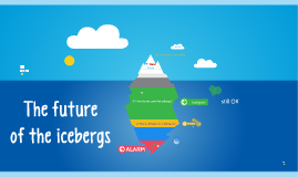 How to save icebergs