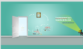 Copie de Copy of Copy of Door to Success - Prezi Template