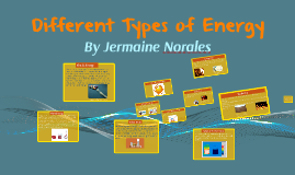 Different Types of Energy By: Jermaine Norales