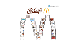 Copy of McDonald's