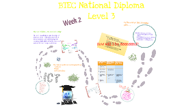 Copy of BTEC National Diploma Level 3