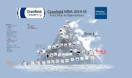 Copy of Cranfield MBA 2014-15