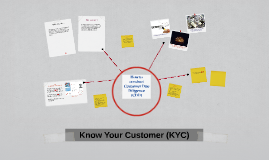 Copy of Copy of How to conduct Customer Due Diligence (CDD)