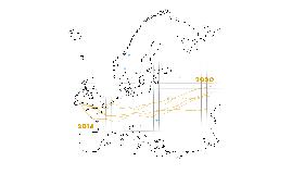 Módulo 2 O Quadro Financeiro Plurianual da UE 2014-2020