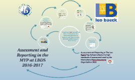 Assessment and Reporting in the MYP at LBDS 2016-2017
