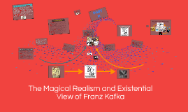 Copy of The Kafka's Project
