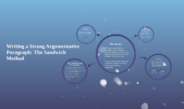 Writing a Strong Argumentative Paragraph: The Sandwich Metho