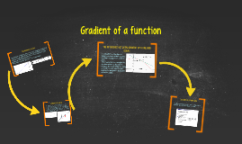 Gradient of a function