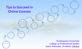 How to Succeed in Online Courses