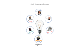 Copy of CMC ORG Chart