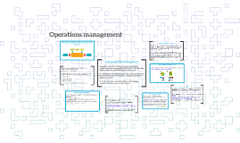 Copy of Role of operations management