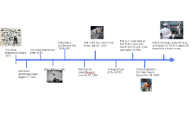 Neil Armstrong Timeline by hi hi on Prezi
