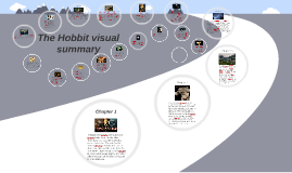 Hobbit visual summary by Cole Conigliaro