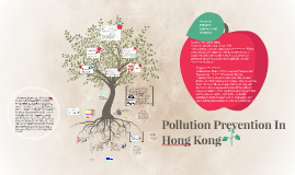 Copy of Pollution Prevention In Hong Kong