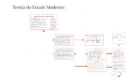 Teoria do Estado Moderno